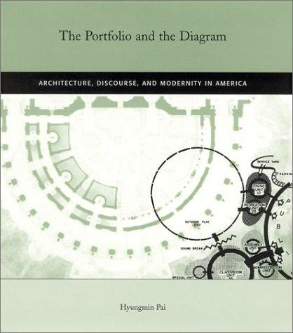 The  Portfolio and the Diagram