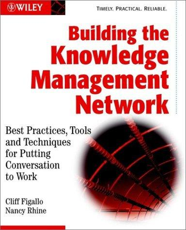 Building the Knowledge Management Network