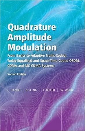 Quadrature Amplitude Modulation