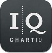 ChartIQ - Free Stock and Forex Charts (iPhone / iPad)