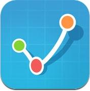 Getodo - 简单,高效,易用的个人事项管理工具 (iPhone / iPad)